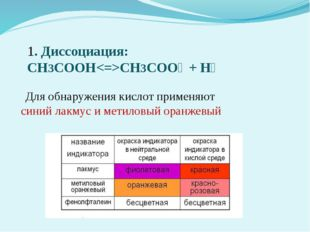 1. Диссоциация: CH3COOHCH3COO⁻ + H⁺ Для обнаружения кислот применяют синий л