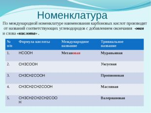 Номенклатура По международной номенклатуре наименования карбоновых кислот пр
