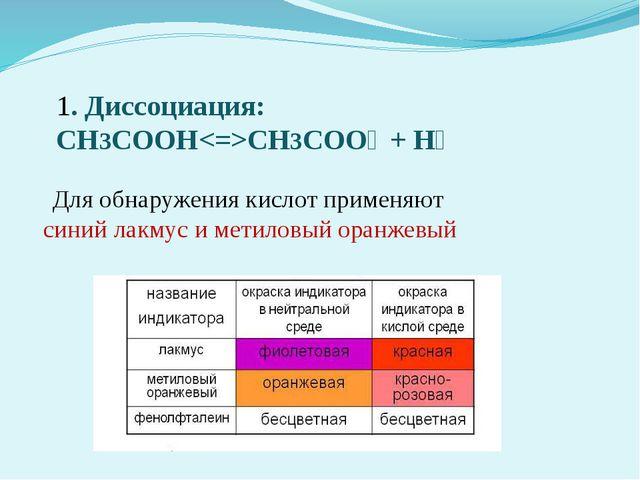 1. Диссоциация: CH3COOHCH3COO⁻ + H⁺ Для обнаружения кислот применяют синий л...