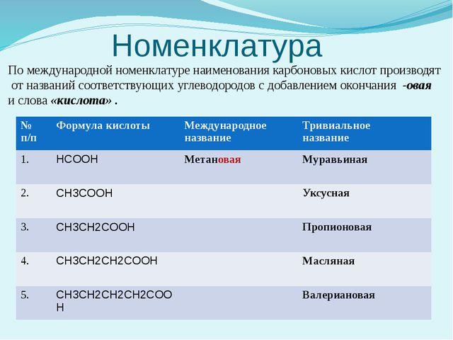 Номенклатура По международной номенклатуре наименования карбоновых кислот пр...