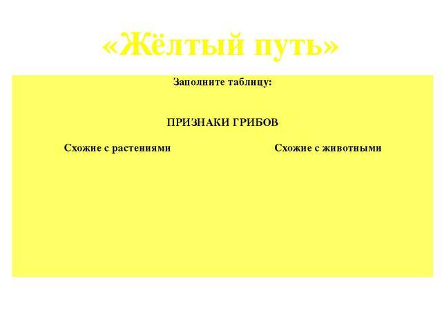 «Жёлтый путь» Заполните таблицу:  ПРИЗНАКИ ГРИБОВ Схожие с растениями Схожие...