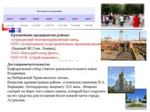 Крупнейшие предприятия района: Астраханский тепловозоремонтный завод,ООО «Ас