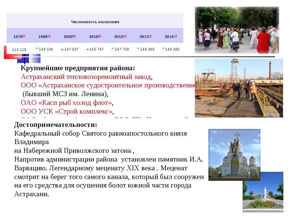 Крупнейшие предприятия района: Астраханский тепловозоремонтный завод,ООО «Ас...