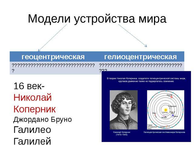 Модели устройства мира 16 век- Николай Коперник Джордано Бруно Галилео Галиле...