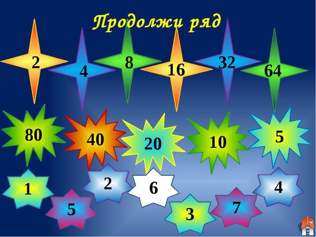 Восстанови цепочки и узнаешь имя сказочного героя 3 4 5 6 ·6 :2 ·4 :6 ·4 :2 :...