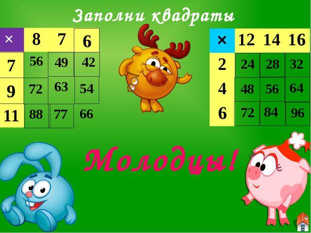 Баба Яга заколдовала принцессу. Реши примеры и расколдуй её. 2·25= 18·3= 19·5...