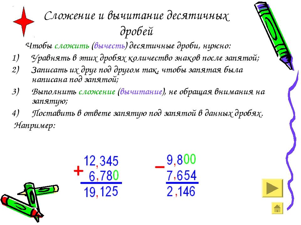 Сложение и вычитание десятичных дробей Чтобы сложить (вычесть) десятичные дро...