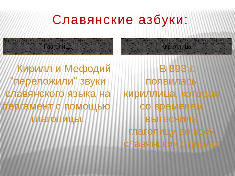 """Славянские азбуки: Глаголица Кириллица Кирилл и Мефодий """"переложили"""" звуки..."""