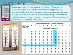 Практическая работа «Определение влажности воздуха» Показание сухого термомет
