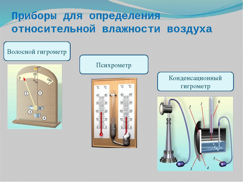 Приборы для определения относительной влажности воздуха Волосной гигрометр Пс...