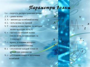 Параметры волны 1.υ – скорость распространения волны 2. λ - длина волны 3. А