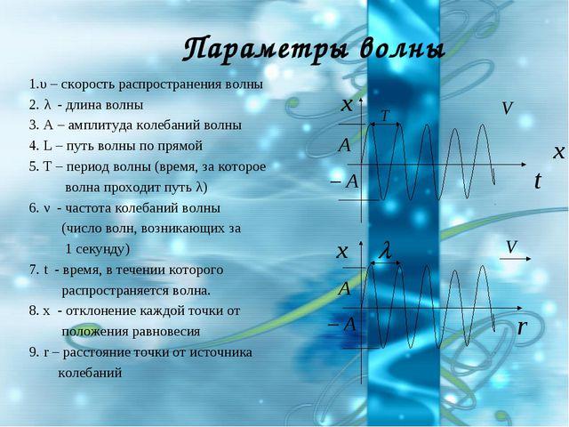 Параметры волны 1.υ – скорость распространения волны 2. λ - длина волны 3. А...