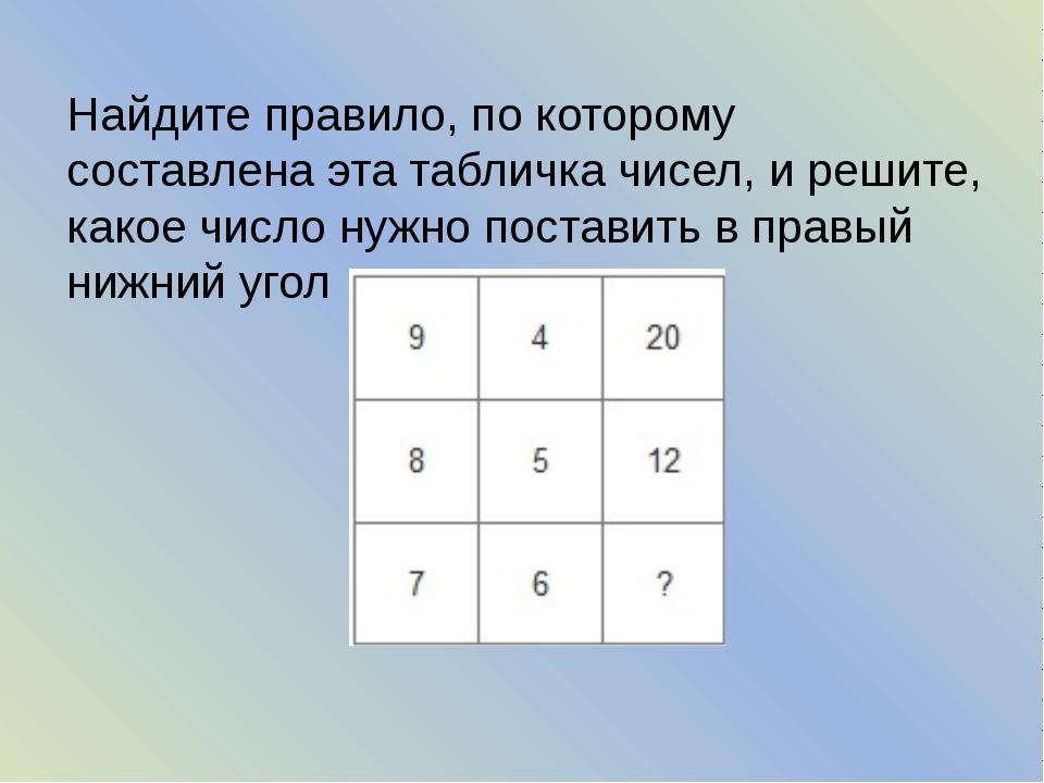 Найдите правило, по которому составлена эта табличка чисел, и решите, какое ч...