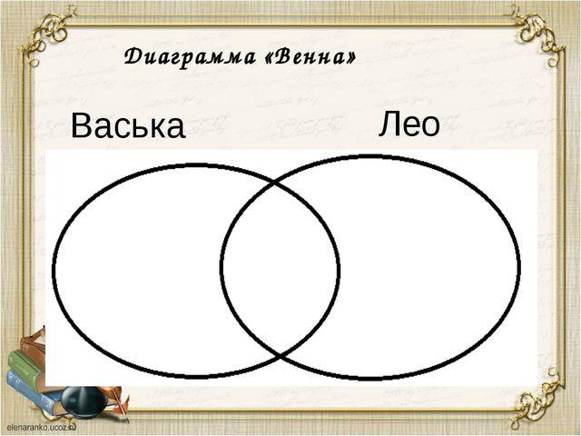 Васька Лео Диаграмма «Венна»