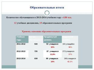 Образовательные итоги Количество обучающихся в 2013-2014 учебном году – 638 ч