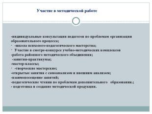 -индивидуальные консультации педагогов по проблемам организации образователь
