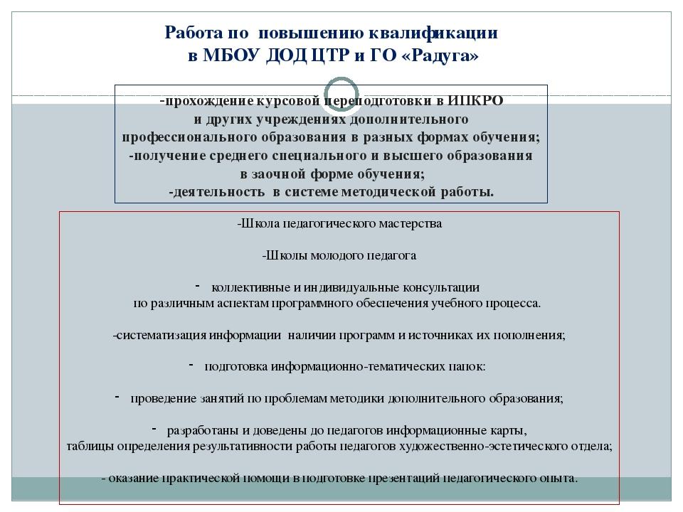 Работа по повышению квалификации в МБОУ ДОД ЦТР и ГО «Радуга» -прохождение ку...