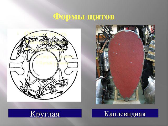 Формы щитов Круглая Каплевидная