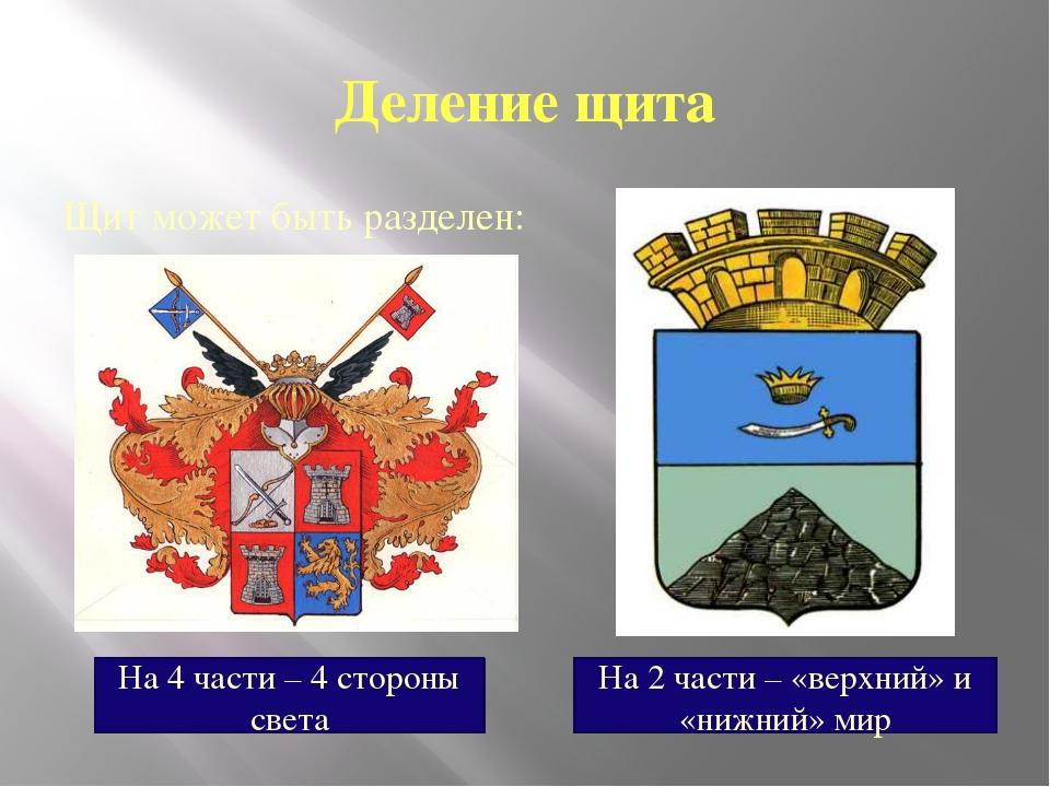 Деление щита Щит может быть разделен: На 4 части – 4 стороны света На 2 части...