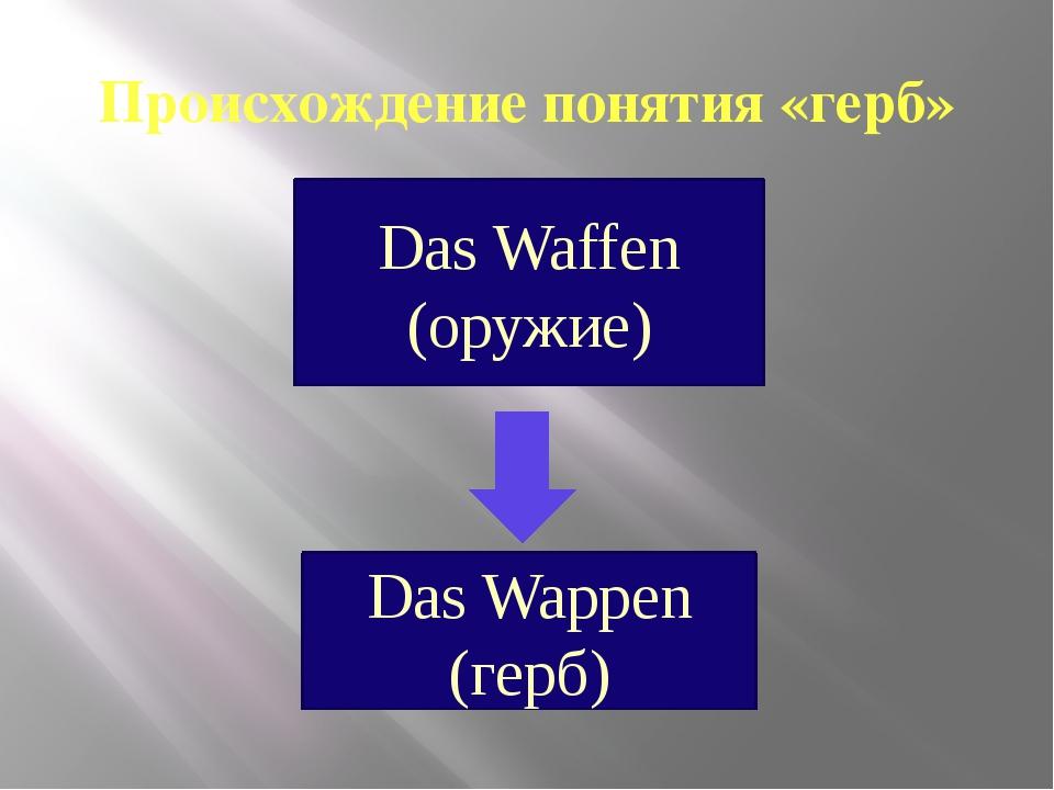 Происхождение понятия «герб» Das Waffen (оружие) Das Wappen (герб)