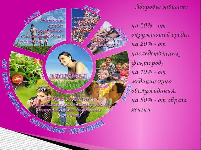 Здоровье зависит: на 20% - от окружающей среды, на 20% - от наследственных фа...