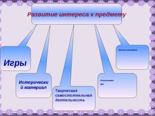 Игры Творческая самостоятельная деятельность Использование ИКТ Внеклассная р