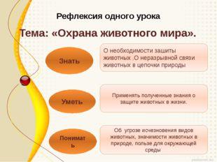 Рефлексия одного урока Тема: «Охрана животного мира». Знать Уметь Понимать О