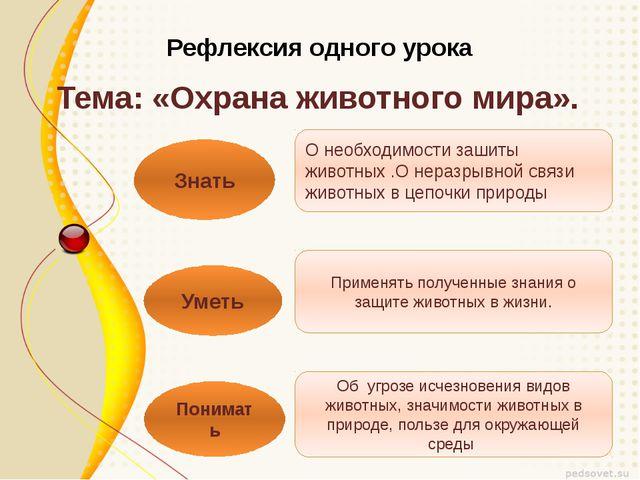 Рефлексия одного урока Тема: «Охрана животного мира». Знать Уметь Понимать О...
