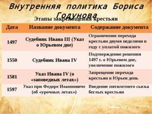 Внутренняя политика Бориса Годунова Этапы закрепощения крестьян Ограничение п