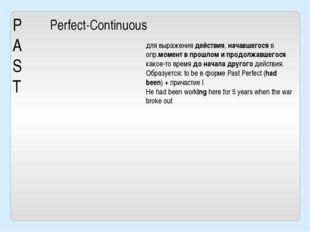 P A S T Perfect-Continuous для выражения действия, начавшегосяв опр.момент в