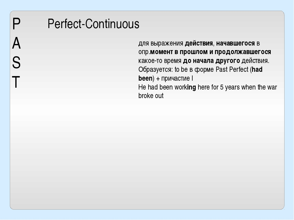 P A S T Perfect-Continuous для выражения действия, начавшегосяв опр.момент в...