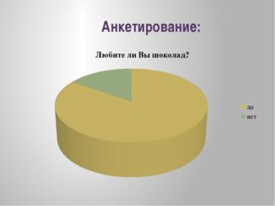 Анкетирование: