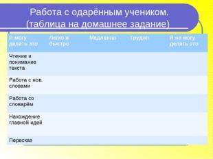 Работа с одарённым учеником. (таблица на домашнее задание) Я могу делать это