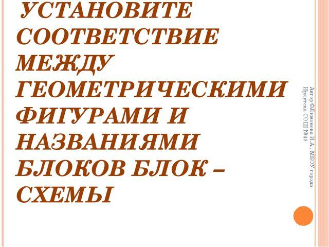 ЗАДАНИЕ 2: УСТАНОВИТЕ СООТВЕТСТВИЕ МЕЖДУ ГЕОМЕТРИЧЕСКИМИ ФИГУРАМИ И НАЗВАНИЯМ...
