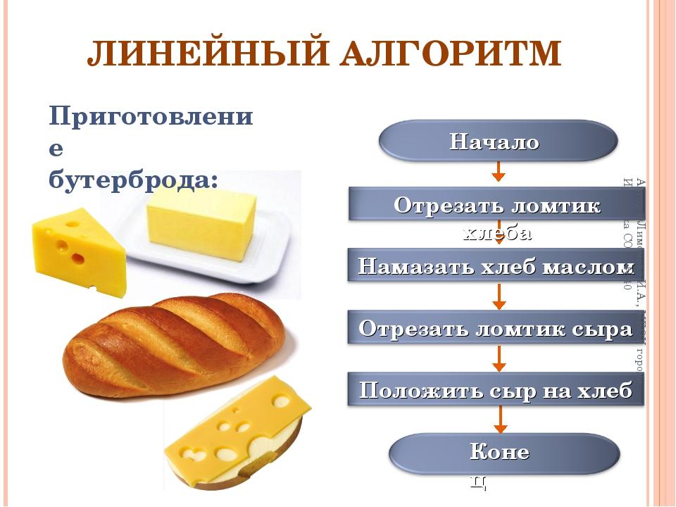 ЛИНЕЙНЫЙ АЛГОРИТМ Приготовление бутерброда: Автор ©Лимонова И.А., МБОУ города...