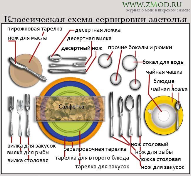 C:\Users\Лариса\Desktop\проекты экзамен\2014-2015\Чурсина\servirovka_stola1.jpg