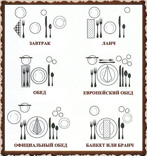 http://cook-club.ru/etiket/dinner_table_setting.jpg