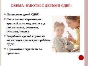 СХЕМА РАБОТЫ С ДЕТЬМИ СДВГ: .Выявление детей СДВГ. Сесть за стол переговоров