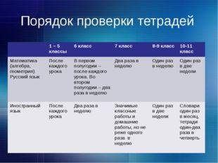 Порядок проверки тетрадей 1 – 5 классы 6 класс 7 класс 8-9 класс 10-11 класс