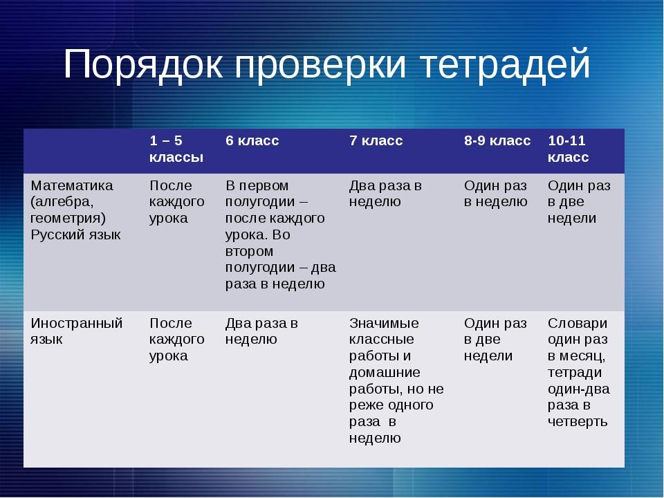 Порядок проверки тетрадей 1 – 5 классы 6 класс 7 класс 8-9 класс 10-11 класс...