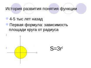 История развития понятия функции 4-5 тыс лет назад Первая формула: зависимост