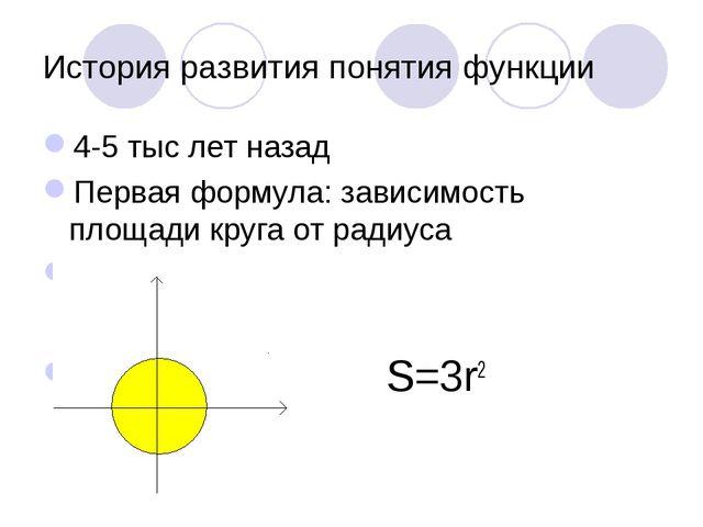 История развития понятия функции 4-5 тыс лет назад Первая формула: зависимост...