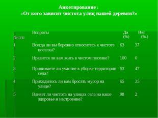 Анкетирование : «От кого зависит чистота улиц нашей деревни?» № п/пВопросыД