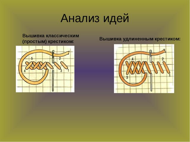 Анализ идей Вышивка классическим (простым) крестиком: Вышивка удлиненным крес...