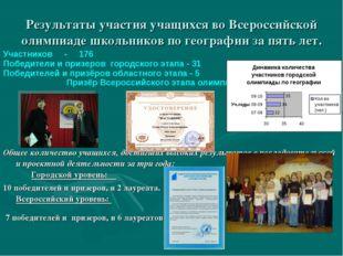 Результаты участия учащихся во Всероссийской олимпиаде школьников по географи