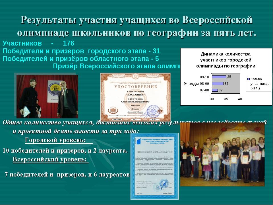 Результаты участия учащихся во Всероссийской олимпиаде школьников по географи...