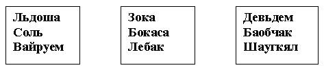 http://festival.1september.ru/articles/213259/5.jpg