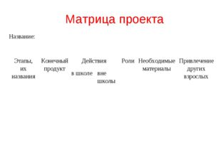 Матрица проекта Название: Этапы, их названия Конечный продукт Действия  Р