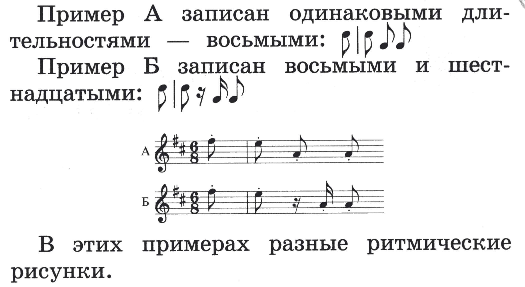 Поурочные Планы По Музыке Кабалевский