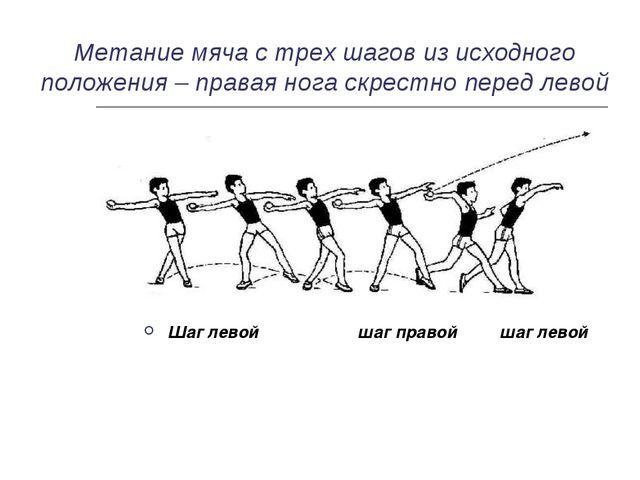 Метание мяча с трех шагов из исходного положения – правая нога скрестно перед...
